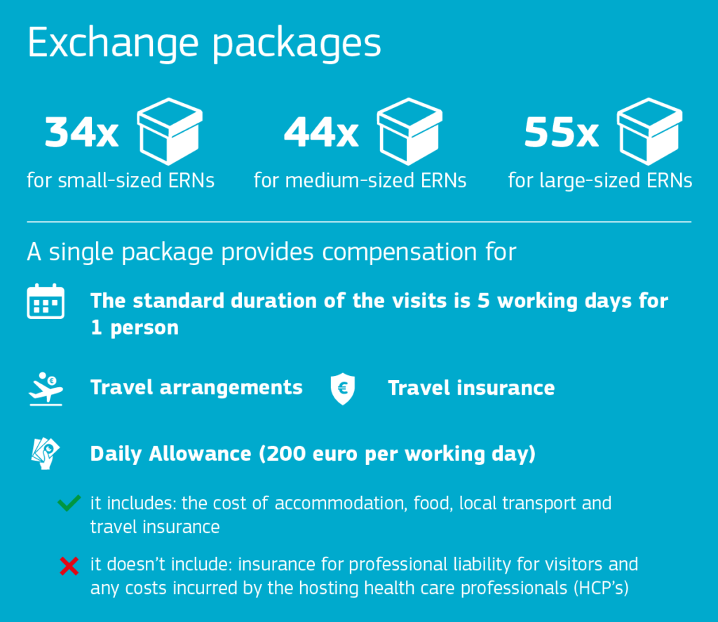 ERN Exchange packages